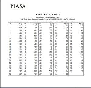 Résultats vente Arroyo - 22/10/2015 PIASA
