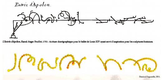 Entrée d'Apolon  Ecriture chorégraphique pour Louis XIV inspirant les dessins des sculptures fontaines